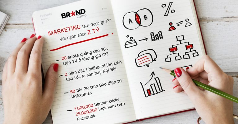 2 tỷ ngân sách Marketing làm được những gì? 4