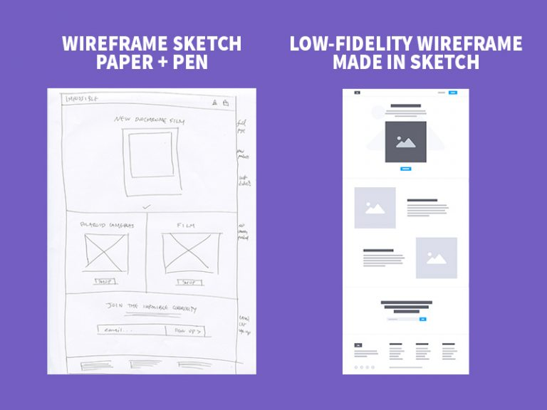 Wireframing & Prototyping 3